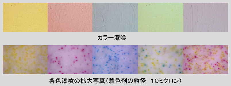 Color plaster